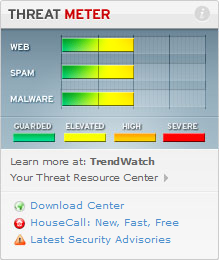 TrendMicro Threat Level